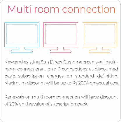 Multiroom connection